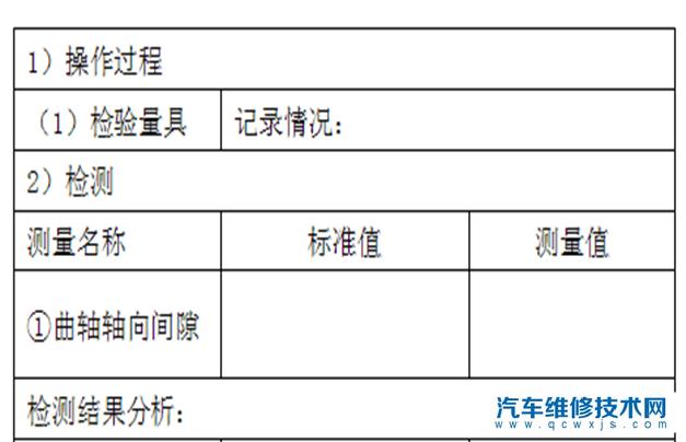 【发动机曲柄连杆机构故障检修检测方法】图2